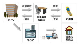 mobilemarket_pic