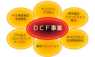 support_flower